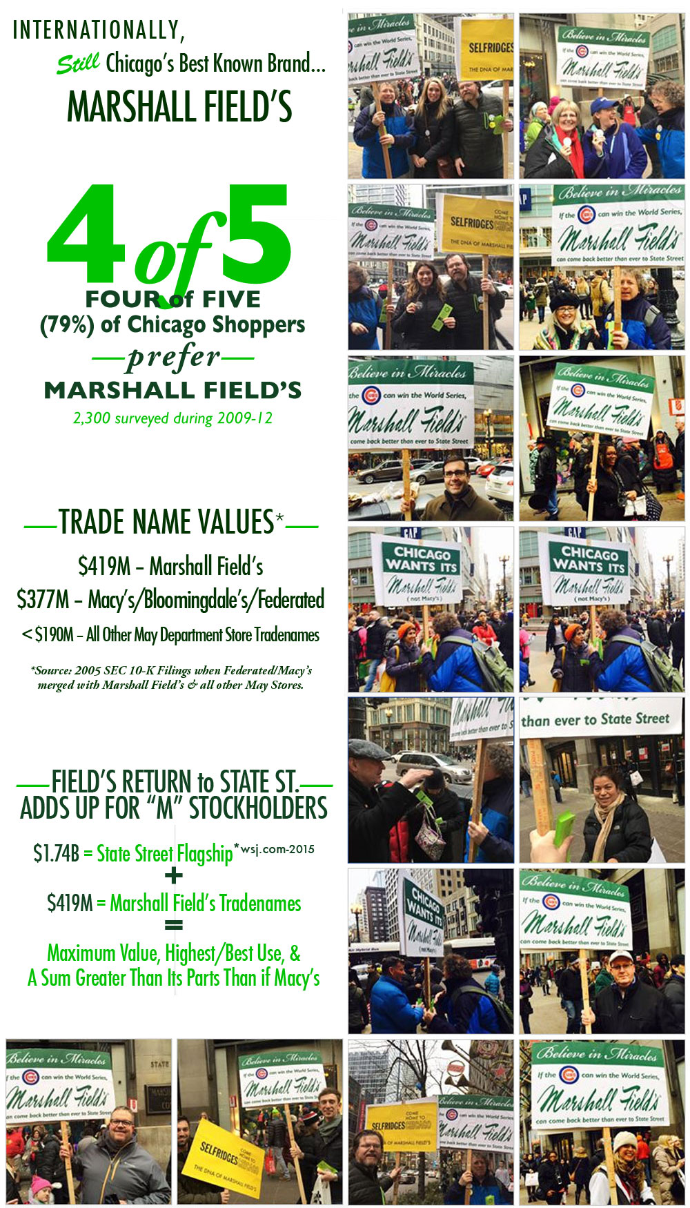 Chicago Wants Marshall Field\'s!
